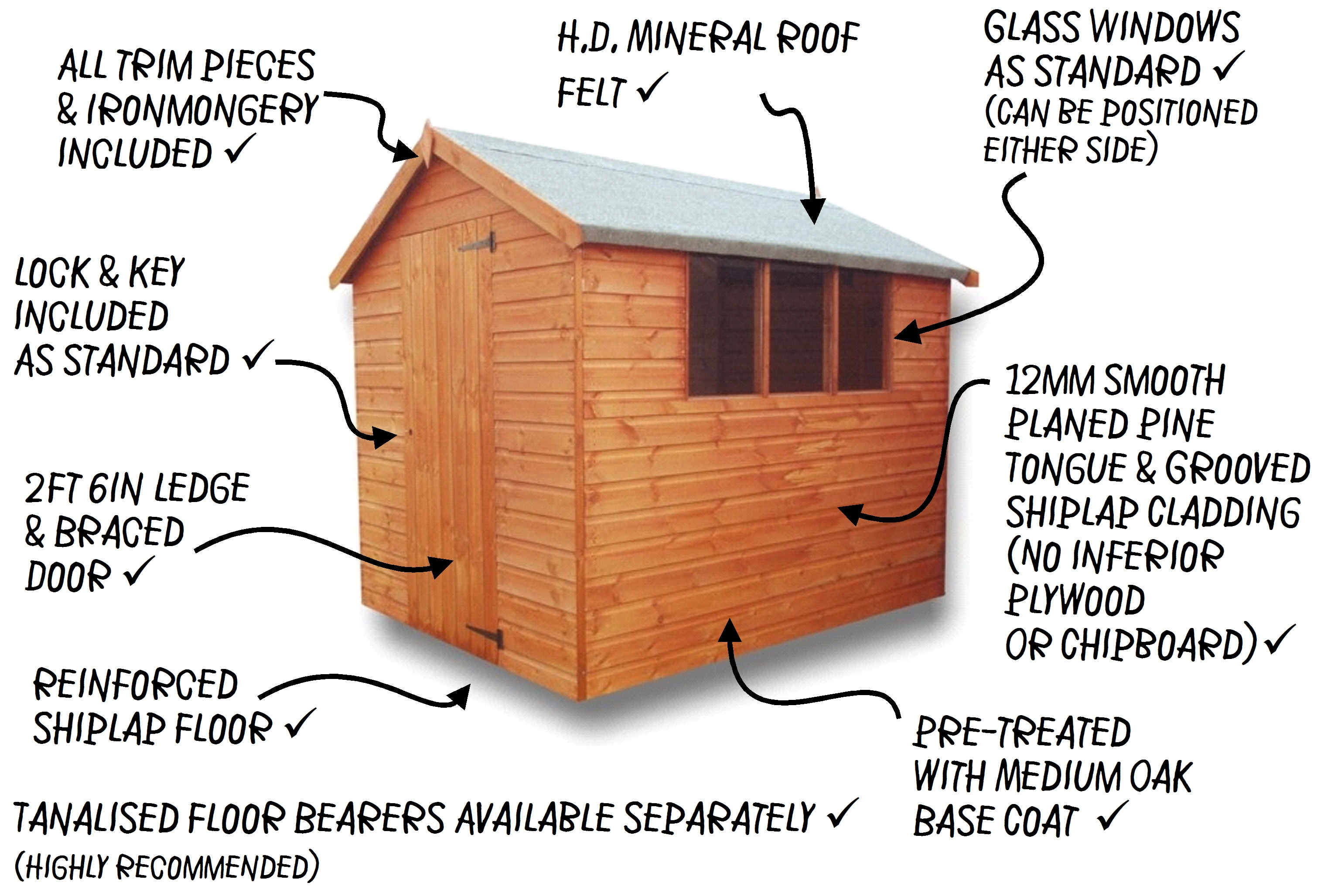 Shed Features